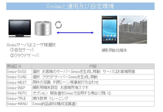 画像共有システム