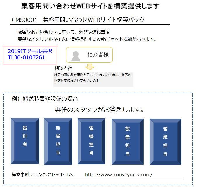 集客用WEBサイト